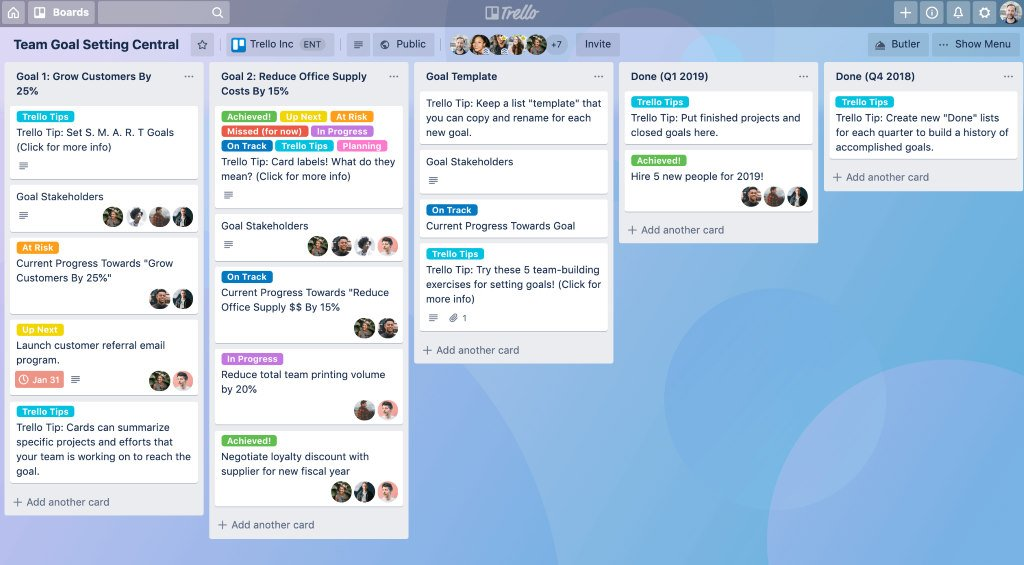 trello plateforme collaborative
