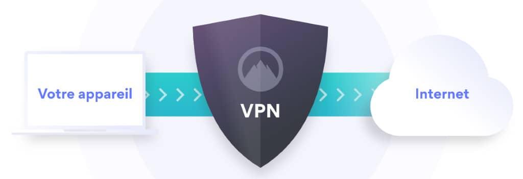 schéma de fonctionnement d'un vpn