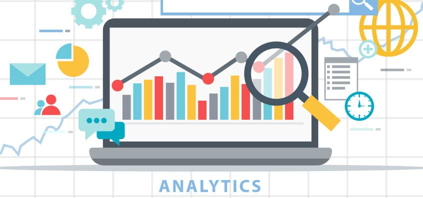 analyse inbound marketing