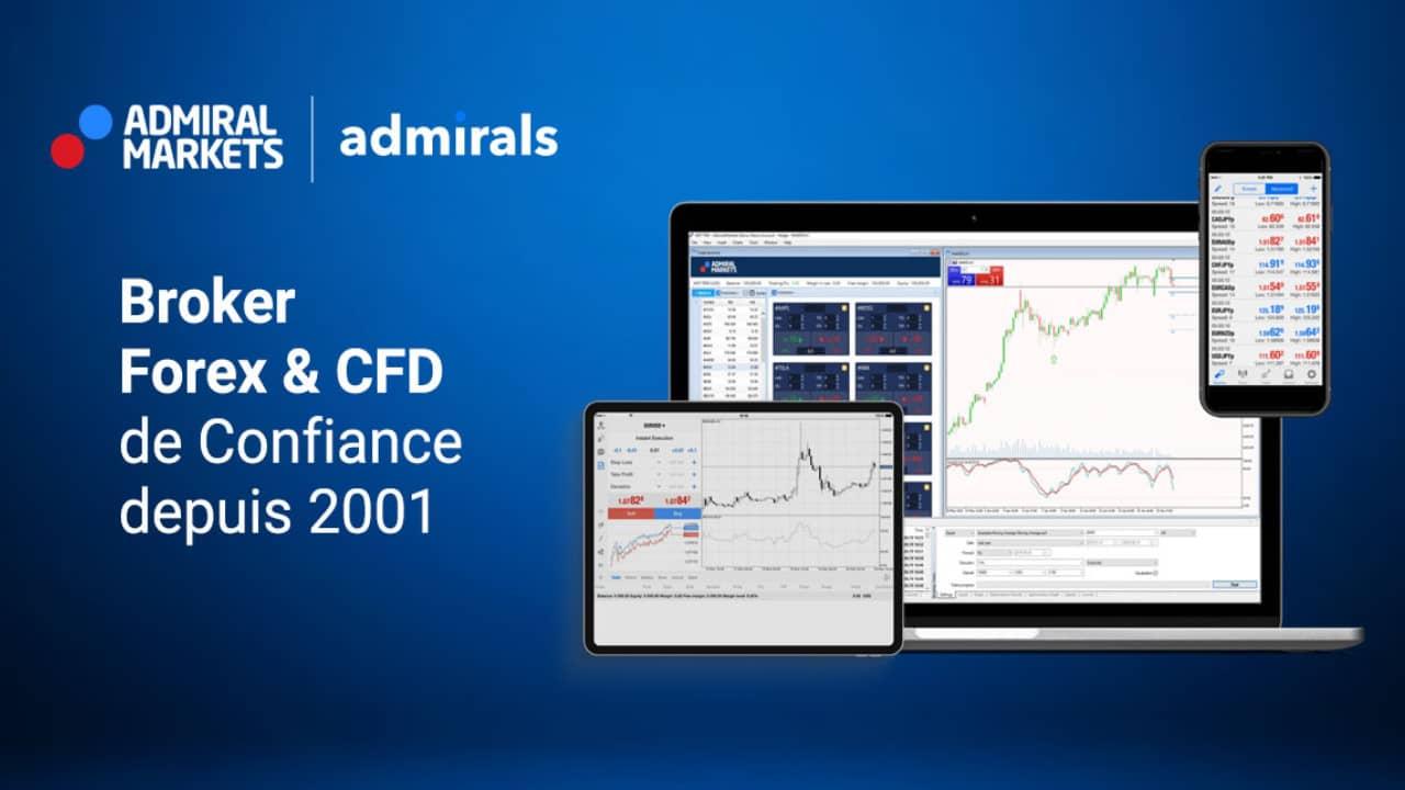 Admiral Markets Avis