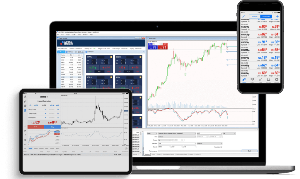 Admiral Markets : plateforme de trading forex & CFD